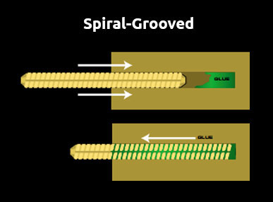 spiral-grooved-chart
